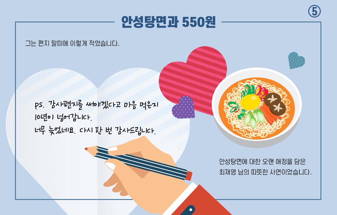 안성탕면과 550원 News05